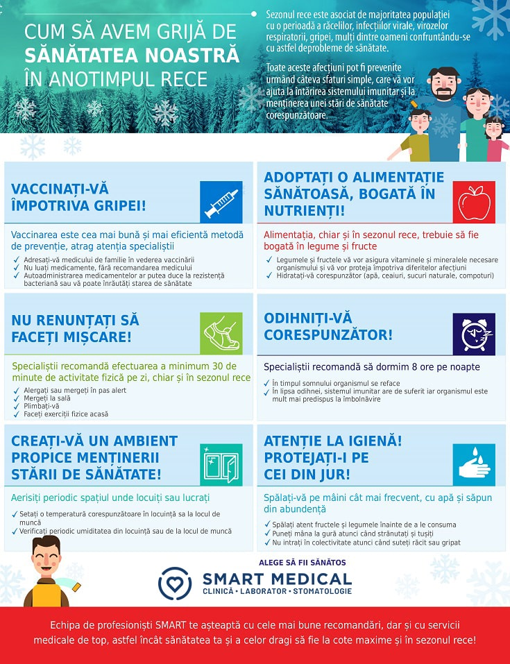 Smart Medical Clinic