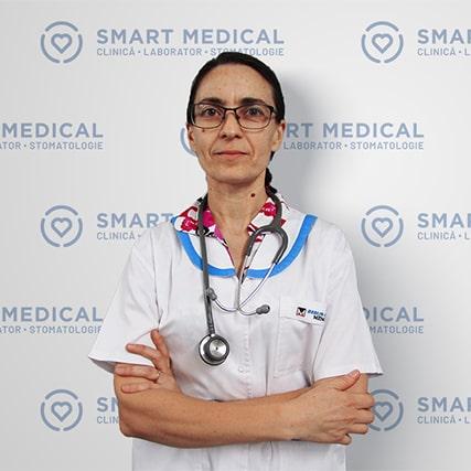 Dr. Ionescu Daniela Florentina Cardiologie