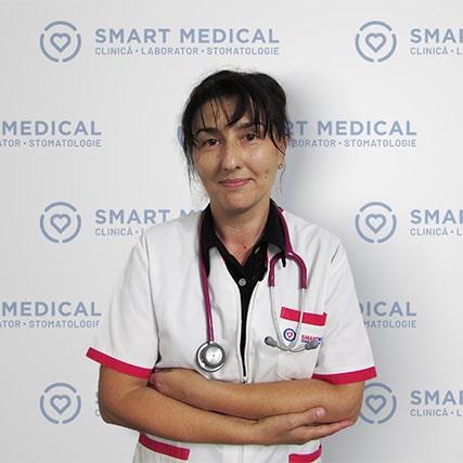 Dr. Ciobanu Alina Cristina Medicină Internă
