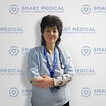 Dr. Eremia Rodica Fizioterapie și recuperare medicală